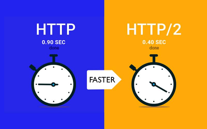 Il sito web è più veloce grazie al nuovo protocollo HTTP2