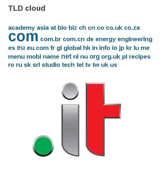 C'era proprio bisogno di tutti questi TLD (top level domain)?